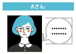 京都高収入求人メンズエステセラピストへの質問Aさん