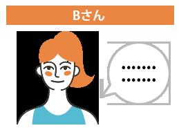 京都高収入求人メンズエステセラピストへの質問Bさん