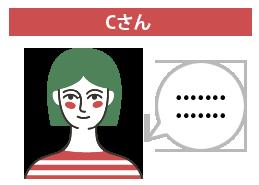 京都高収入求人メンズエステセラピストへの質問Cさん